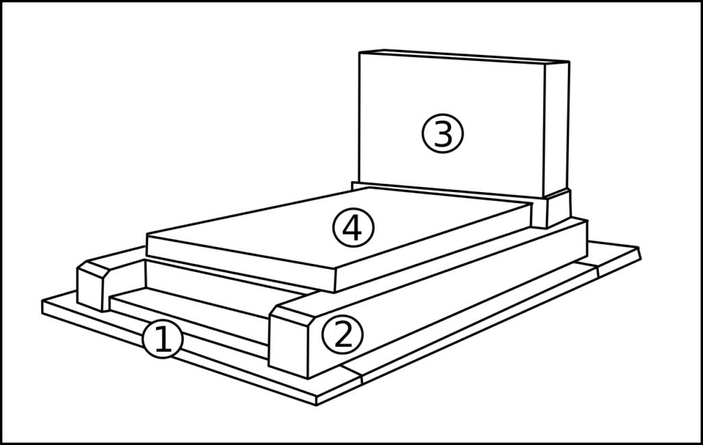 schema pierre tombale
